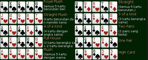edw - 6 Jenis Permainan Judi Yang Biasa Dimainkan Di Indonesia